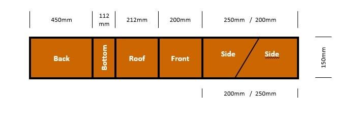 nestbox design